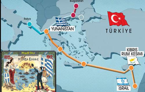 Batı Destekli Megali İdea İle Türkiyeyi Kuşatma